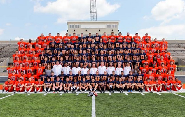 2014 Football Roster Midland University