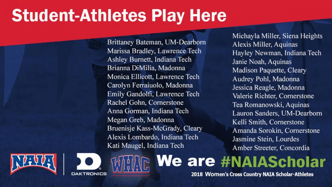 27 named Daktronics-NAIA WXC Scholar-Athletes