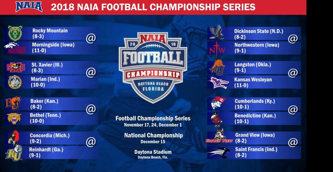 Wildcats to Meet Baker in NAIA FCS Football Playoffs