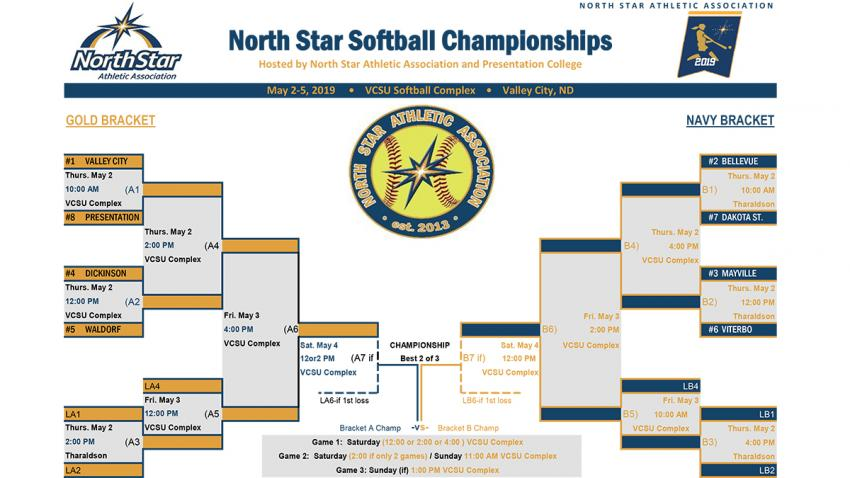 e35eac4d3b5 Vikings are top seed for NSAA Softball Championship in Valley City
